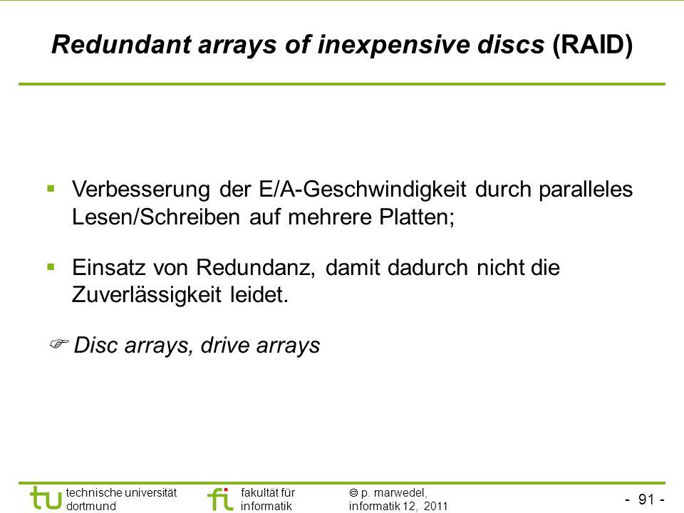 Redundant arrays of inexpensive discs (RAID)