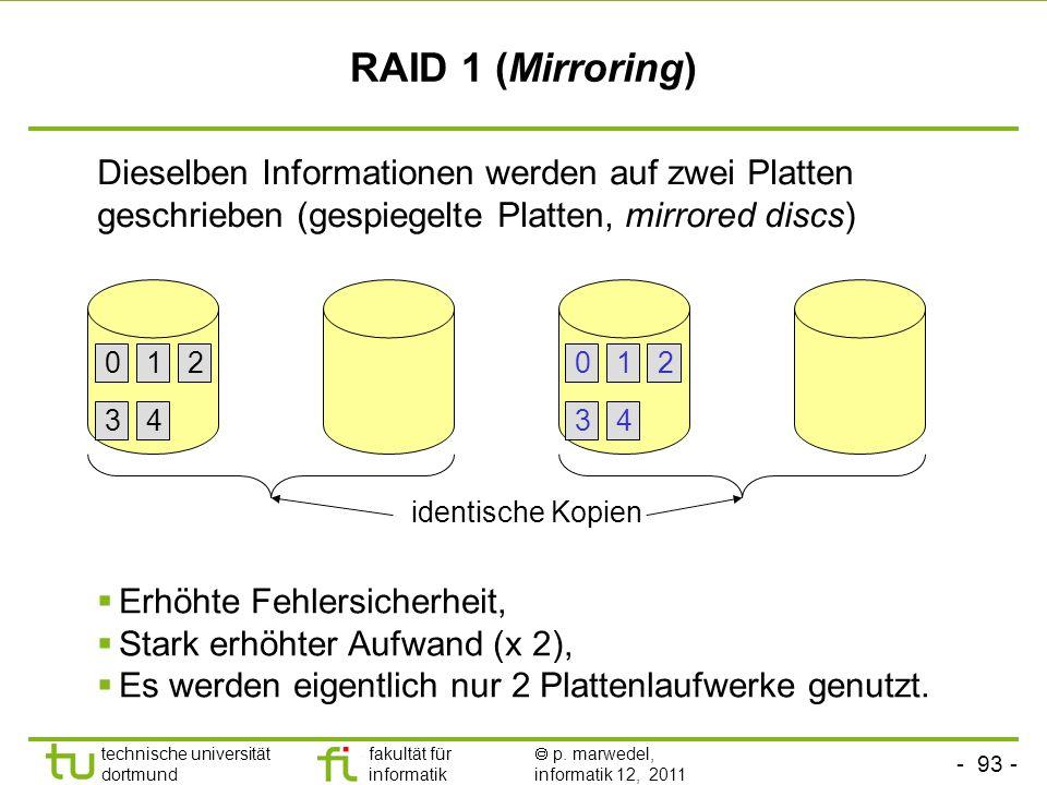 RAID 1 (Mirroring) Dieselben Informationen werden auf zwei Platten geschrieben (gespiegelte Platten, mirrored discs)