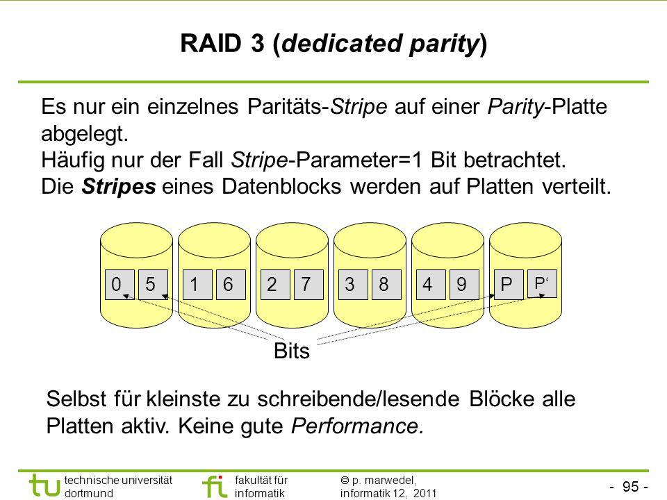 RAID 3 (dedicated parity)