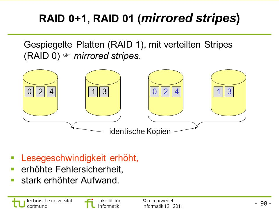 RAID 0+1, RAID 01 (mirrored stripes)