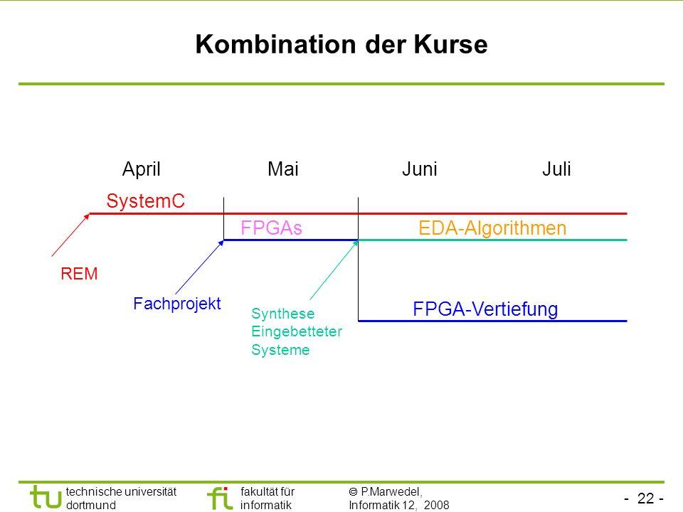 Kombination der Kurse April Mai Juni Juli SystemC FPGAs