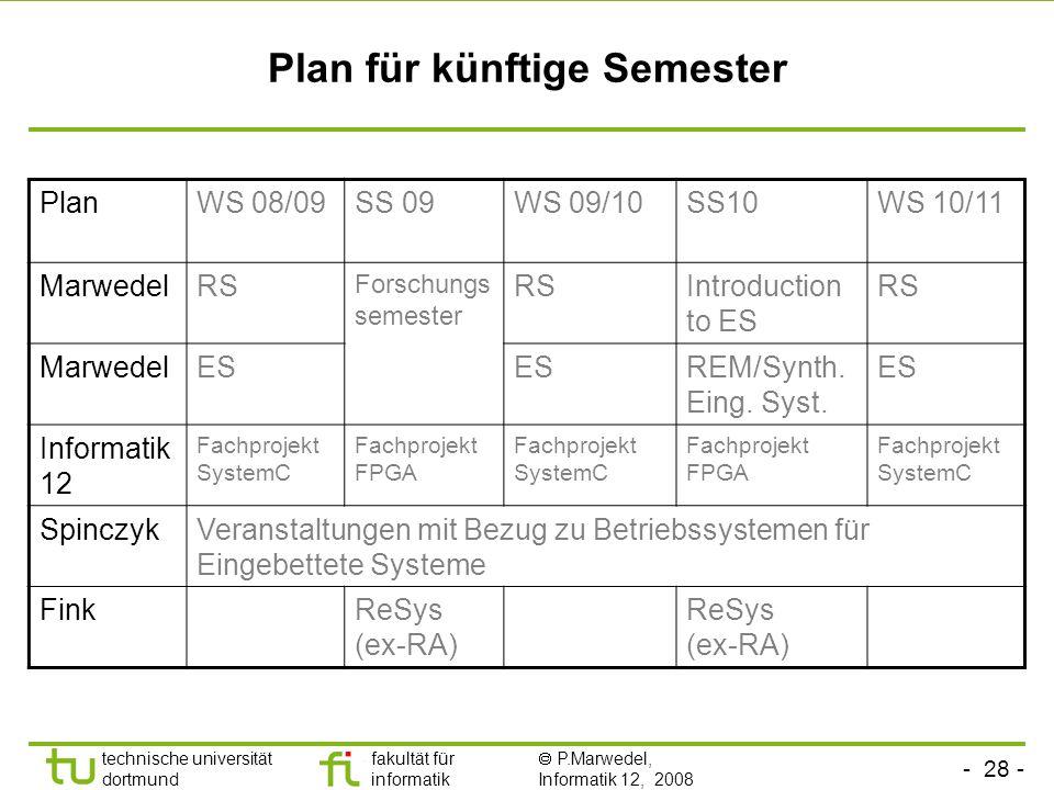 Plan für künftige Semester