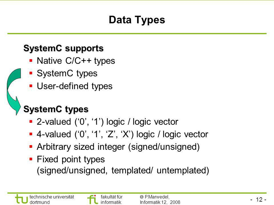 Data Types SystemC supports Native C/C++ types SystemC types