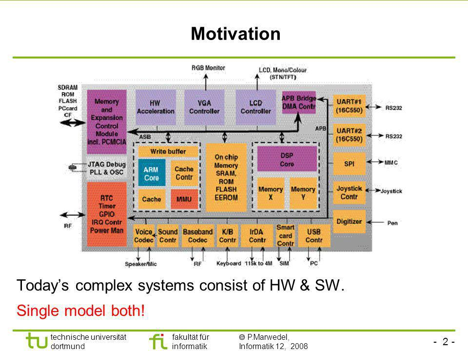 Motivation Today's complex systems consist of HW & SW. Single model both!