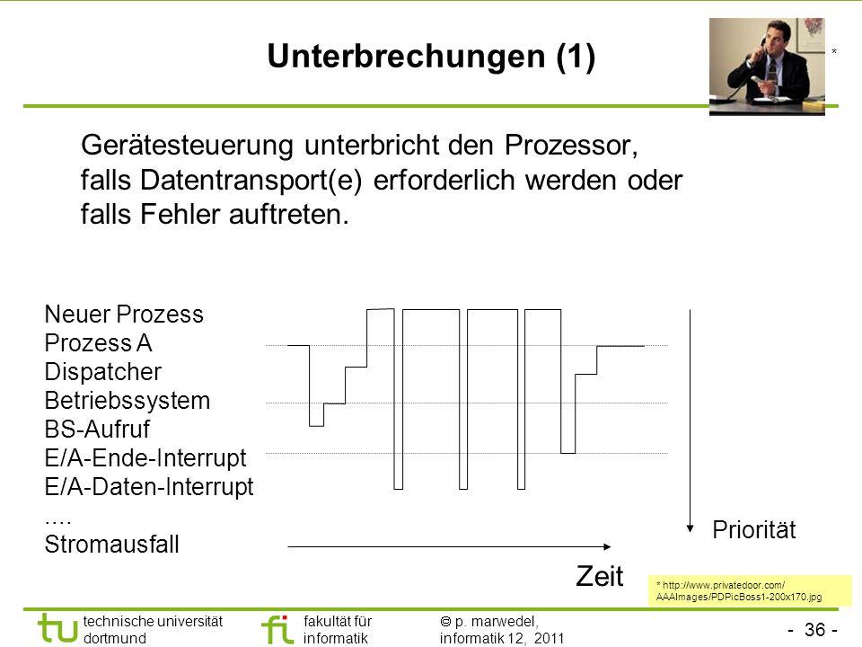 Unterbrechungen (1)* Gerätesteuerung unterbricht den Prozessor, falls Datentransport(e) erforderlich werden oder falls Fehler auftreten.