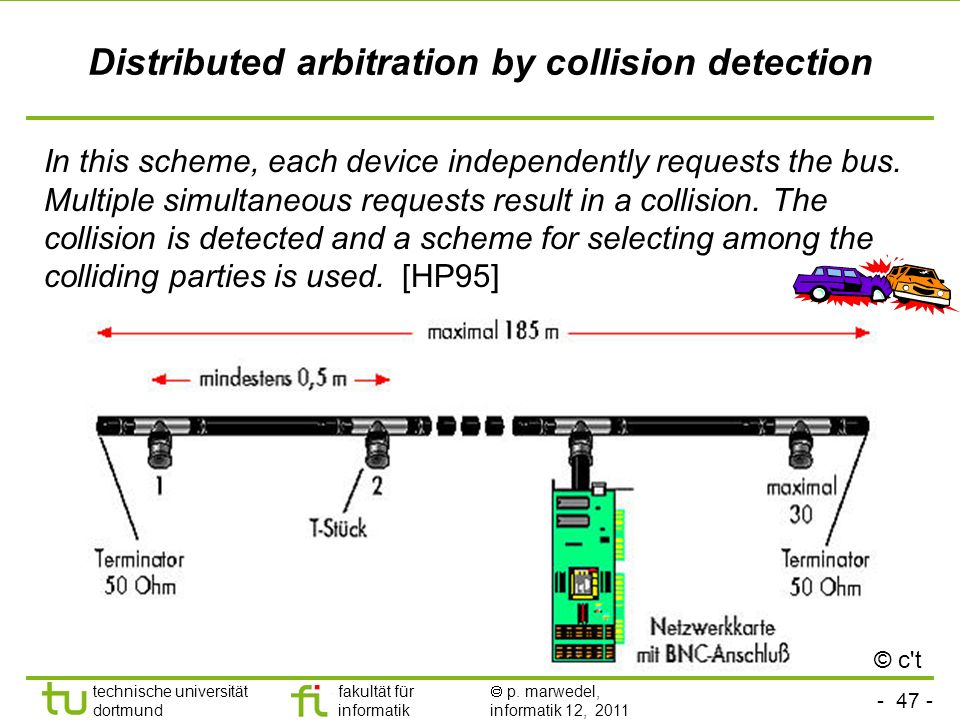 Distributed arbitration by collision detection