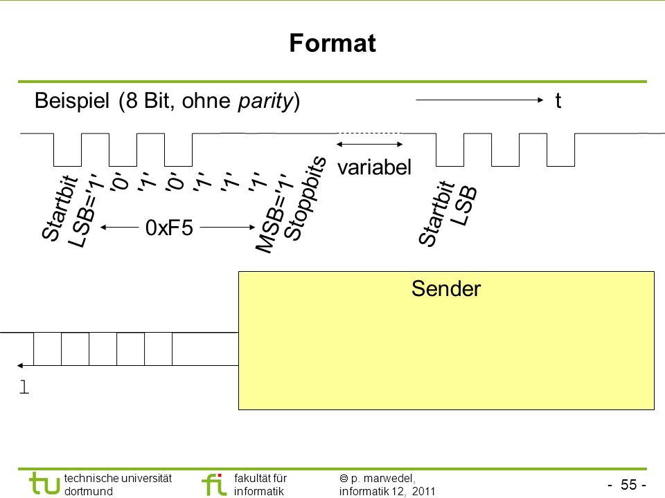 Format Beispiel (8 Bit, ohne parity) t variabel 0 1 0 1 1