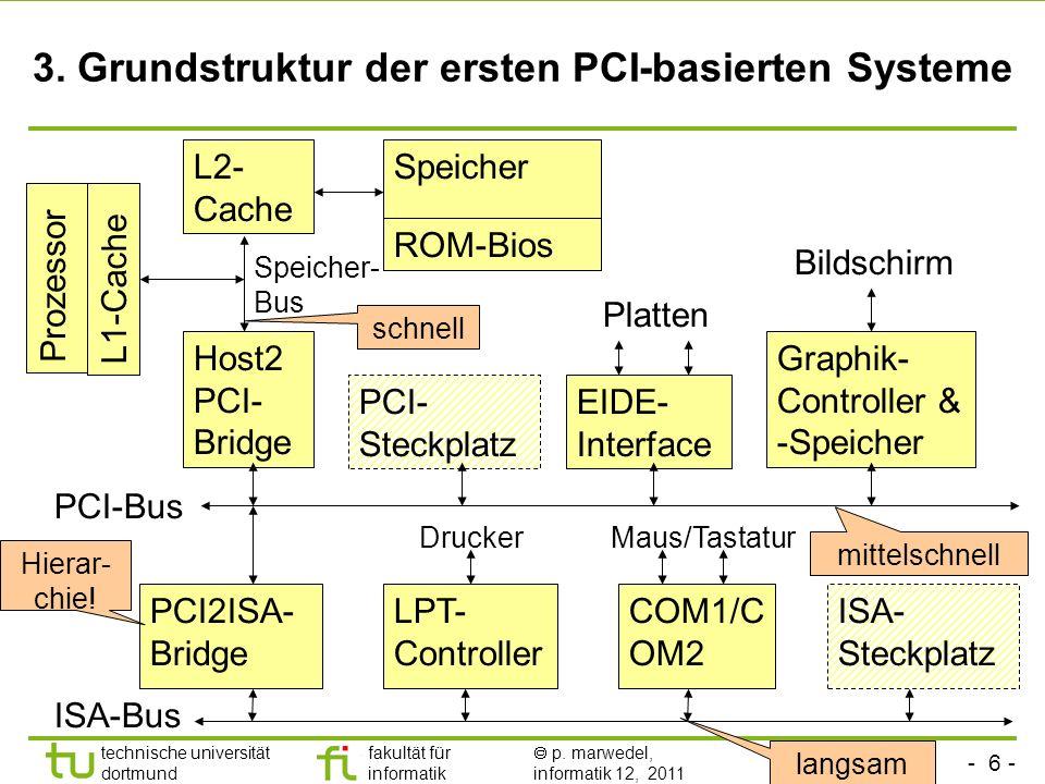 3. Grundstruktur der ersten PCI-basierten Systeme