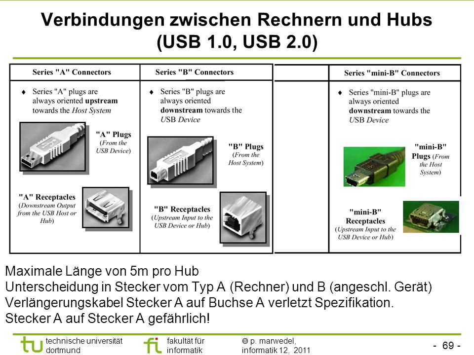 Verbindungen zwischen Rechnern und Hubs (USB 1.0, USB 2.0)