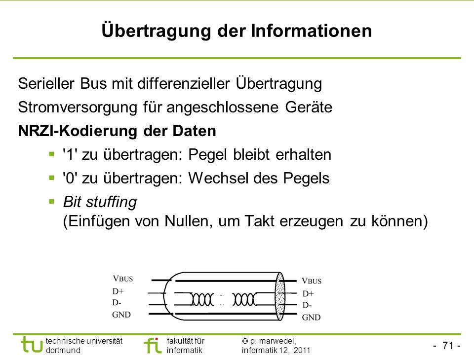 Übertragung der Informationen
