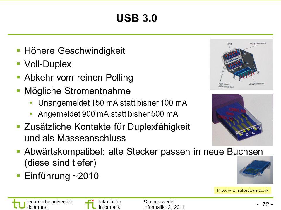 USB 3.0 Höhere Geschwindigkeit Voll-Duplex Abkehr vom reinen Polling