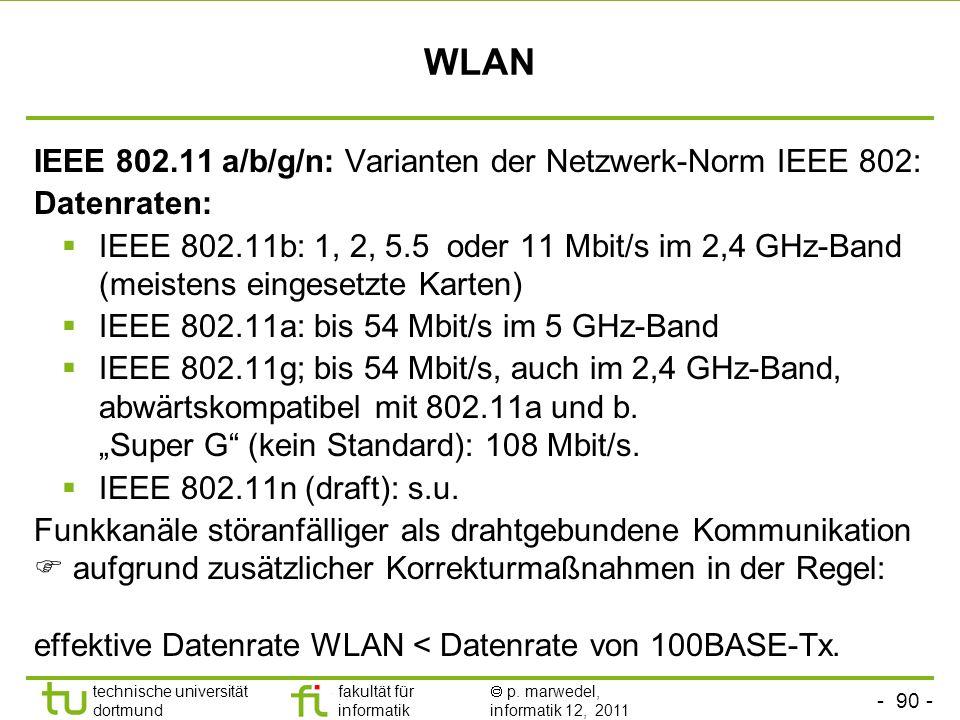 WLAN IEEE 802.11 a/b/g/n: Varianten der Netzwerk-Norm IEEE 802: