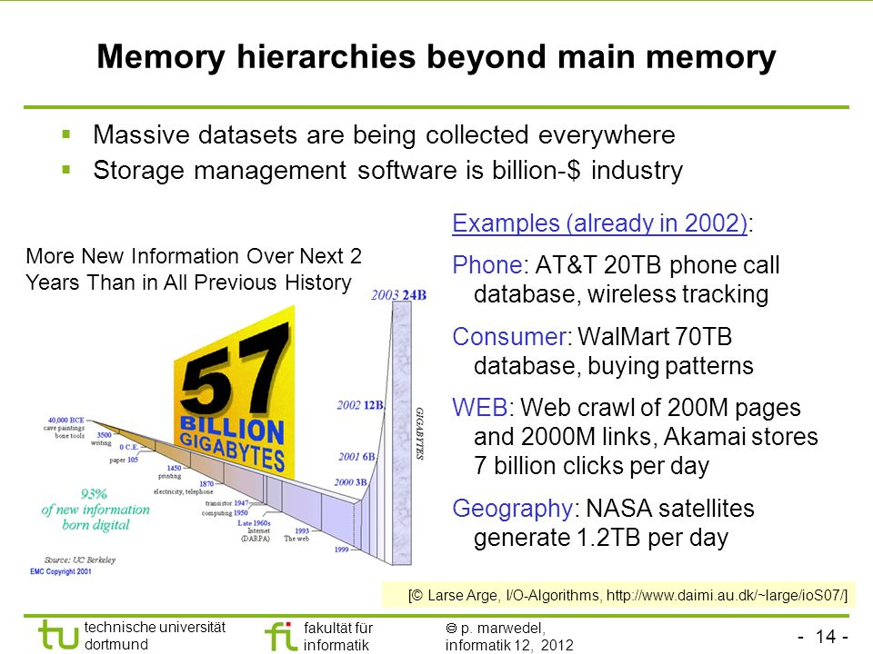 Memory hierarchies beyond main memory