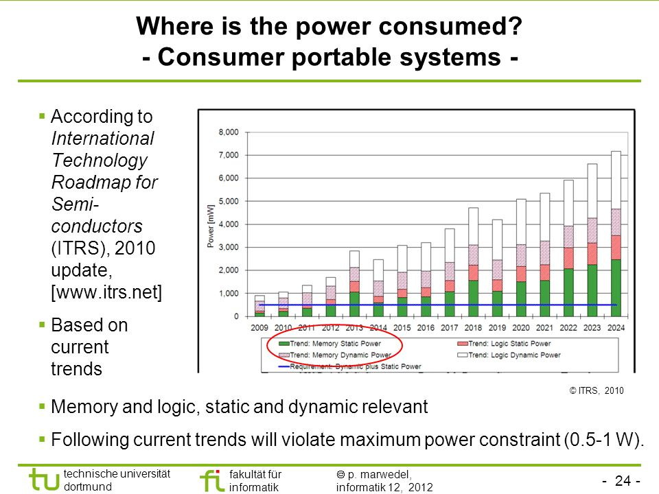 Where is the power consumed - Consumer portable systems -