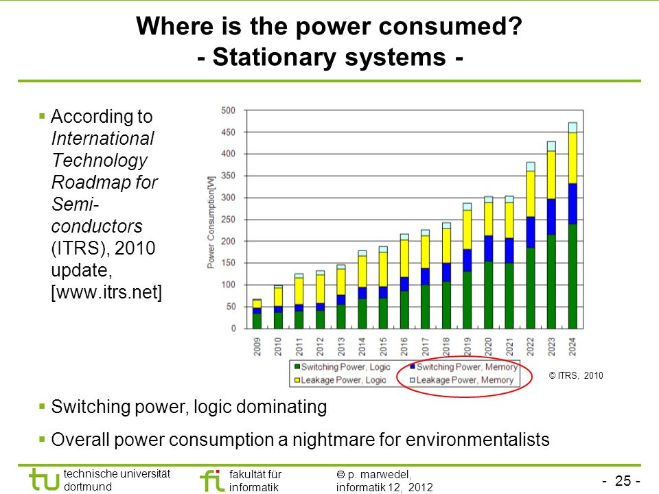 Where is the power consumed - Stationary systems -