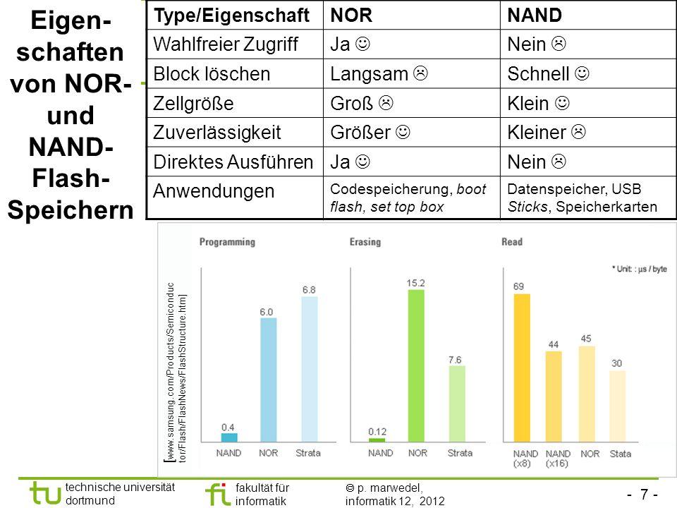 Eigen-schaften von NOR- und NAND-Flash- Speichern