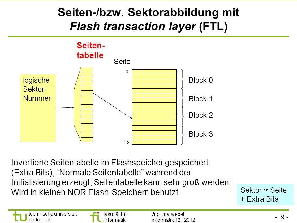 Seiten-/bzw. Sektorabbildung mit Flash transaction layer (FTL)