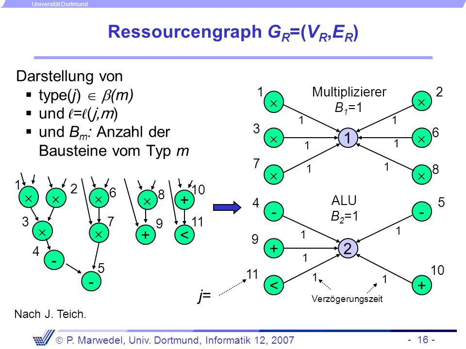 Ressourcengraph GR=(VR,ER)