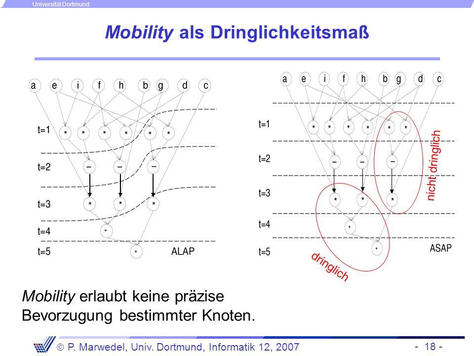 Mobility als Dringlichkeitsmaß