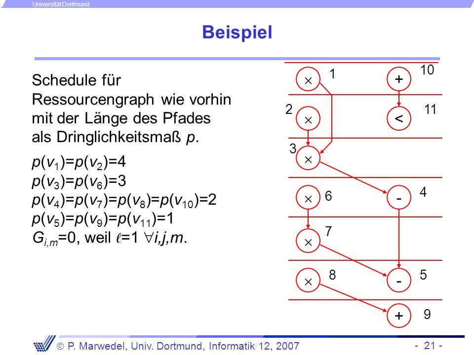 Beispiel 10. 1. Schedule für Ressourcengraph wie vorhin mit der Länge des Pfades als Dringlichkeitsmaß p.
