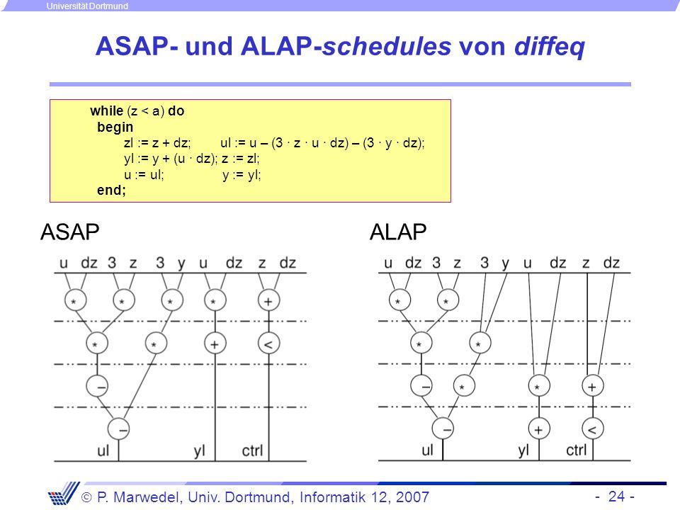 ASAP- und ALAP-schedules von diffeq