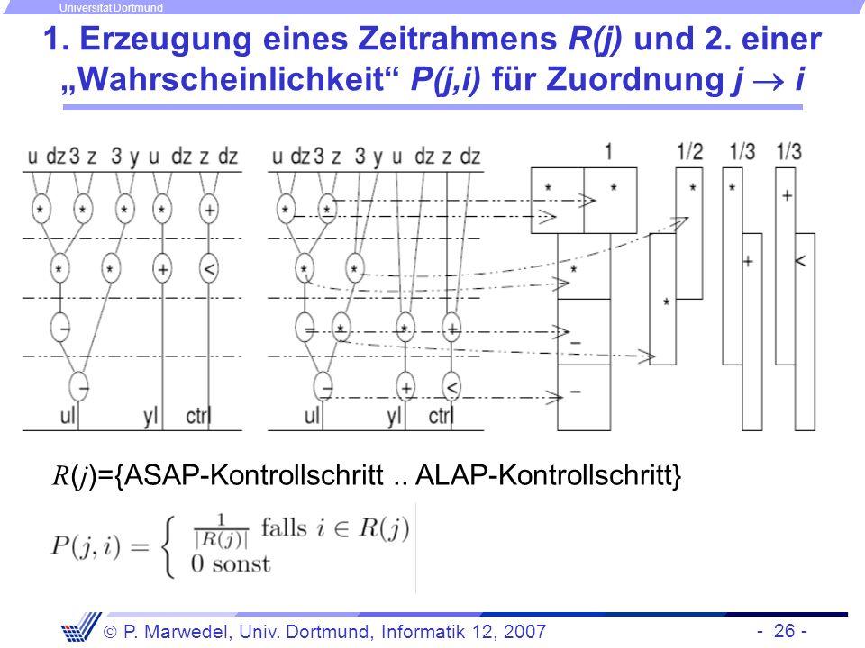 1. Erzeugung eines Zeitrahmens R(j) und 2