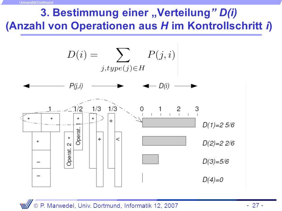 """3. Bestimmung einer """"Verteilung D(i) (Anzahl von Operationen aus H im Kontrollschritt i)"""