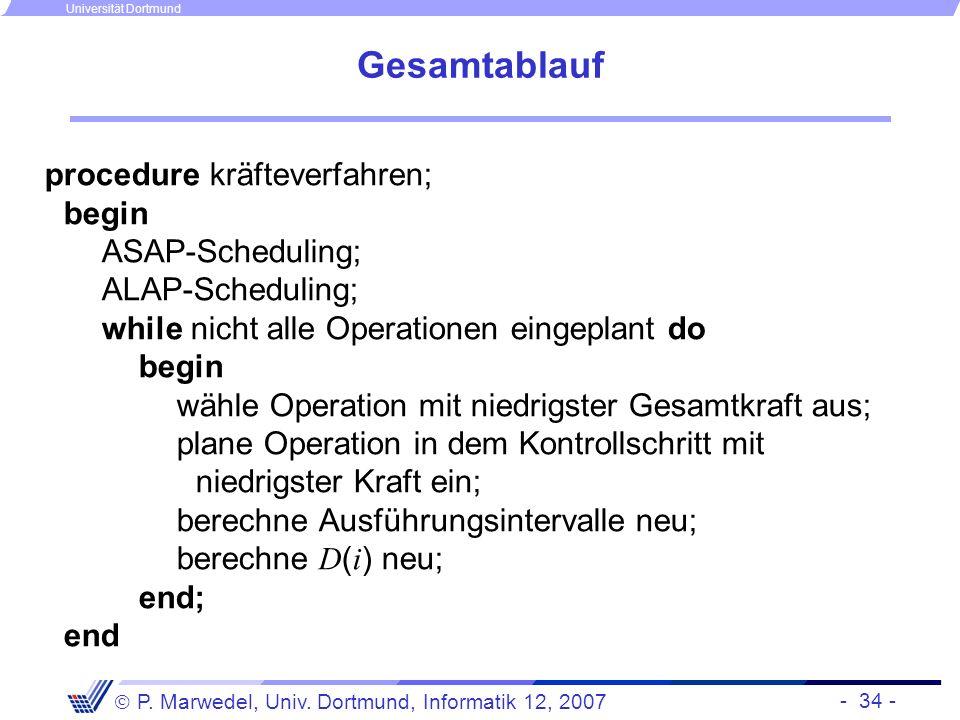 Gesamtablauf procedure kräfteverfahren; begin ASAP-Scheduling;