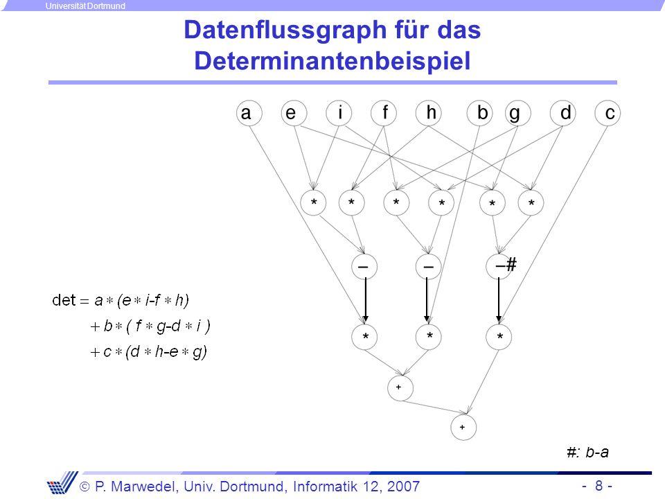 Datenflussgraph für das Determinantenbeispiel