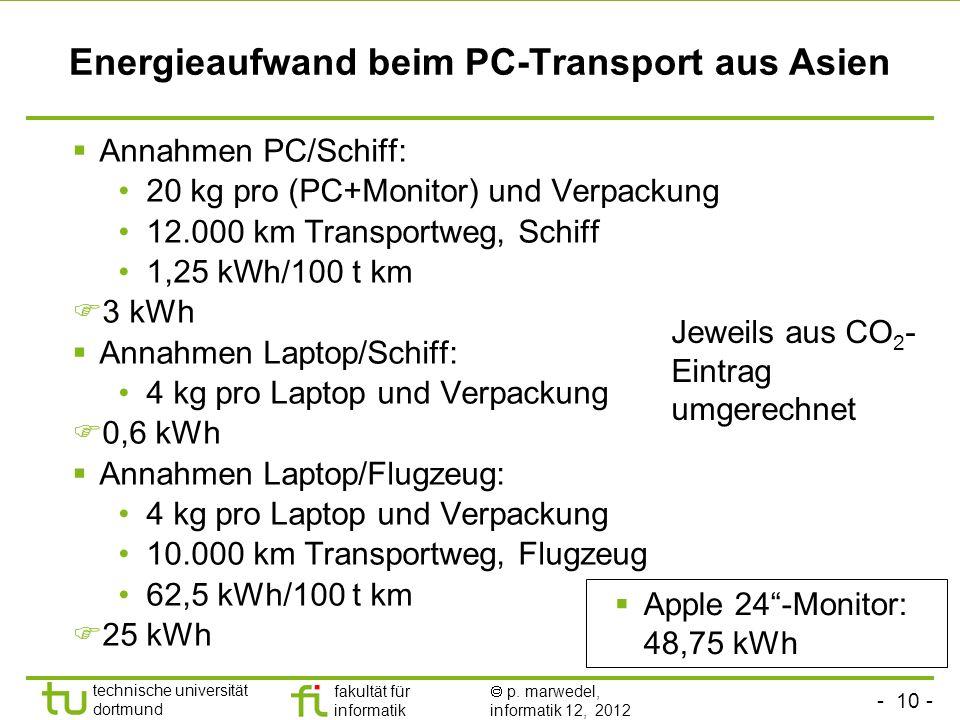 Energieaufwand beim PC-Transport aus Asien