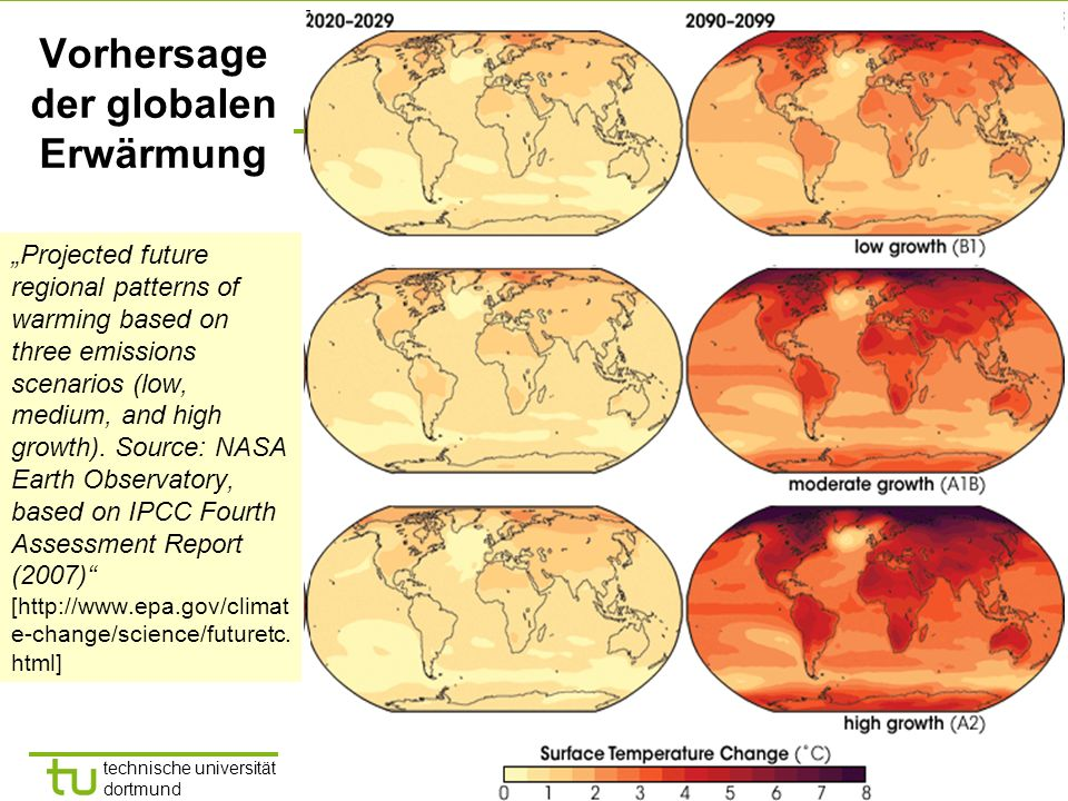Vorhersage der globalen Erwärmung