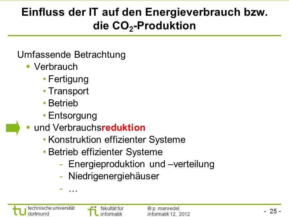 Einfluss der IT auf den Energieverbrauch bzw. die CO2-Produktion