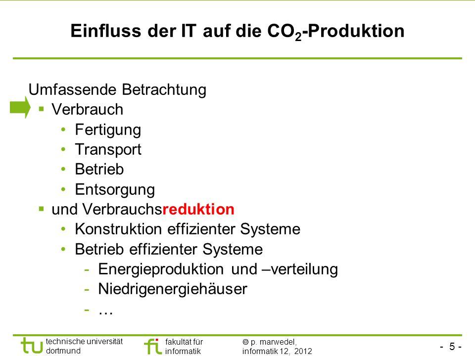 Einfluss der IT auf die CO2-Produktion