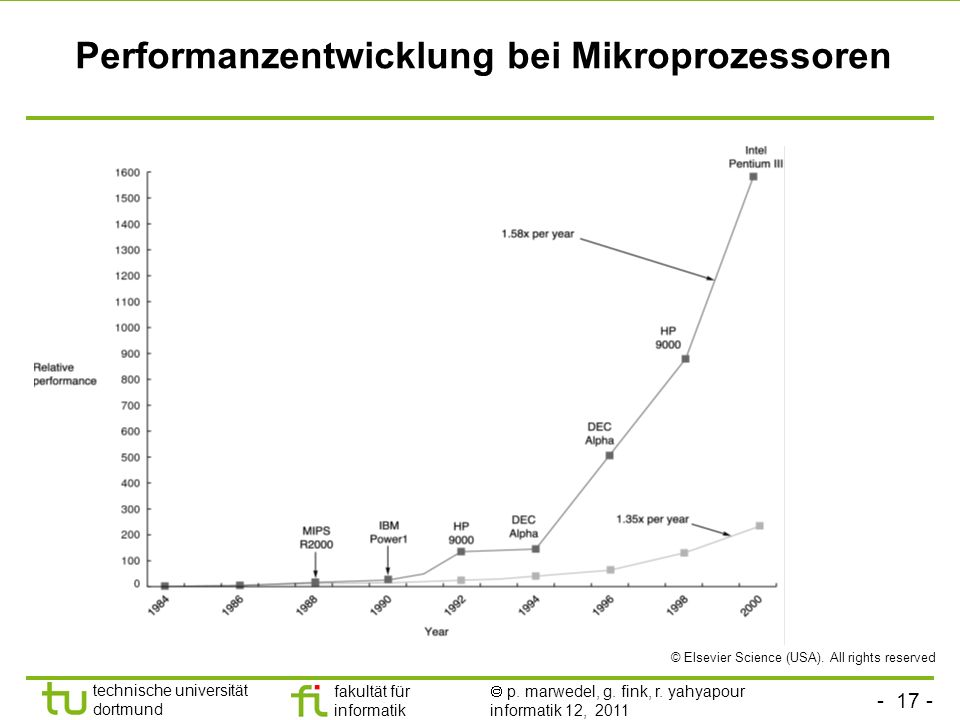 Performanzentwicklung bei Mikroprozessoren