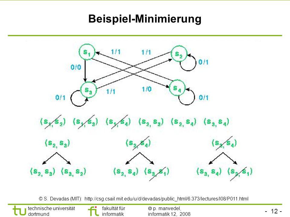 Beispiel-Minimierung