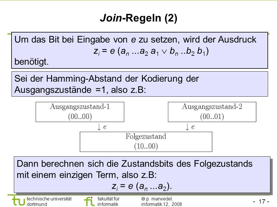 Join-Regeln (2) Um das Bit bei Eingabe von e zu setzen, wird der Ausdruck. zi = e (an ...a2 a1  bn ..b2 b1)