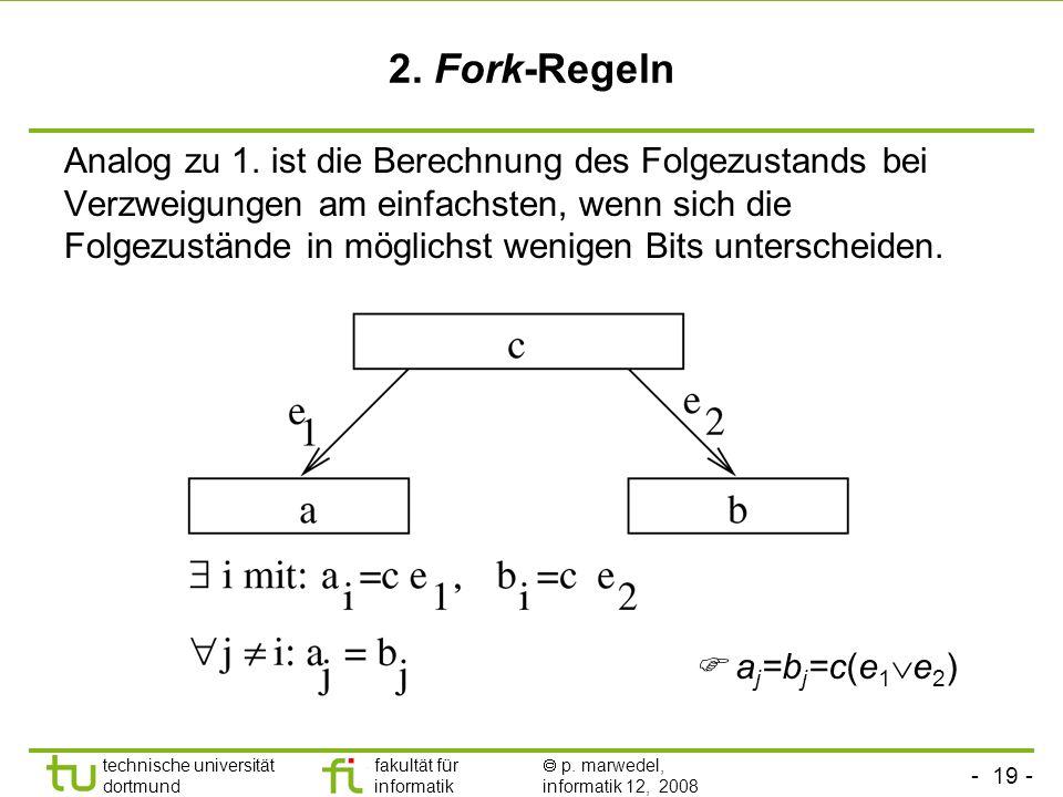 2. Fork-Regeln