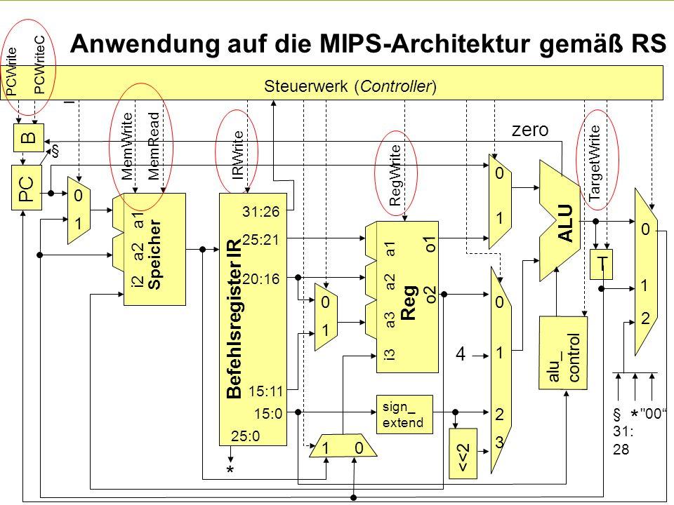 Anwendung auf die MIPS-Architektur gemäß RS