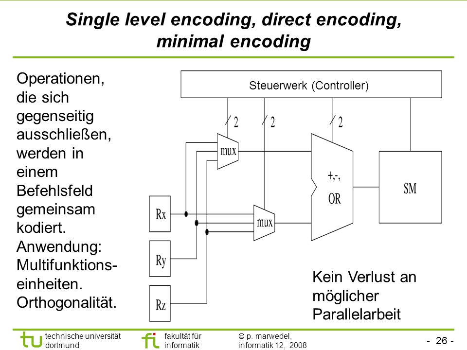 Single level encoding, direct encoding, minimal encoding