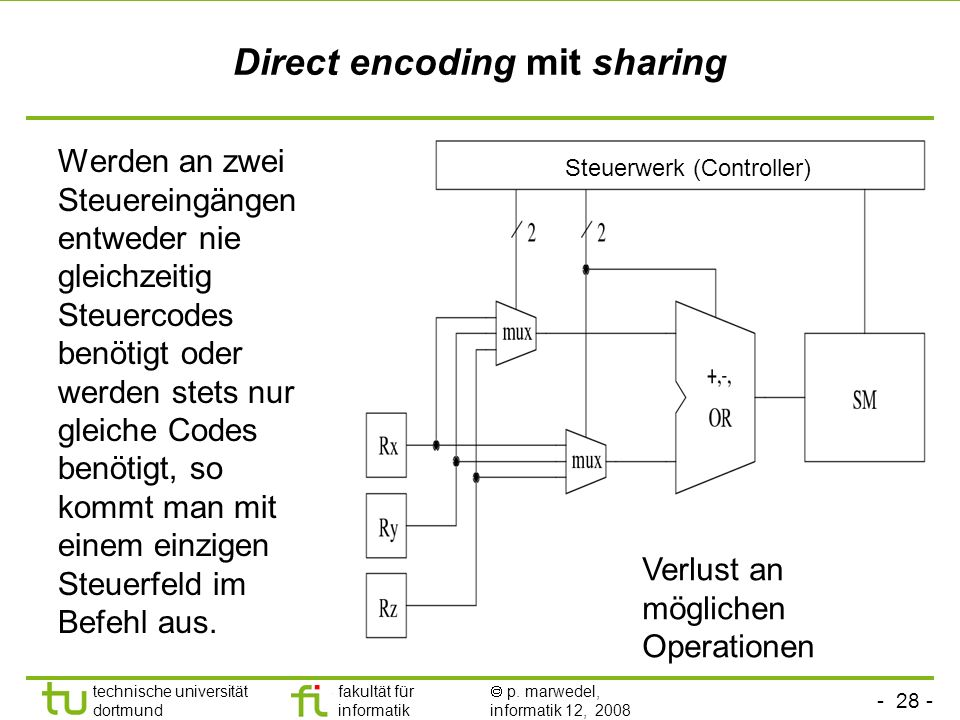 Direct encoding mit sharing