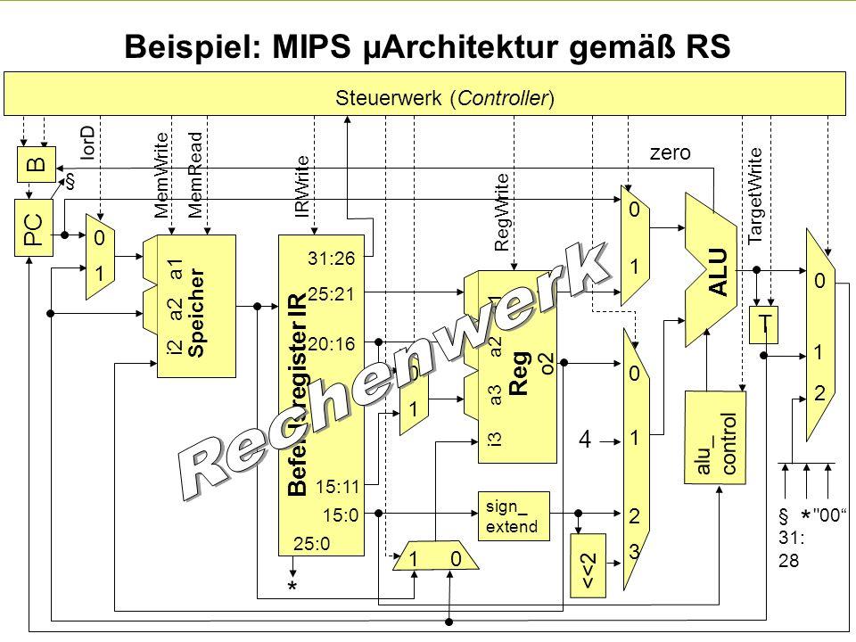 Beispiel: MIPS µArchitektur gemäß RS
