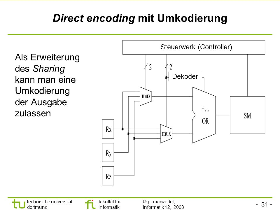 Direct encoding mit Umkodierung