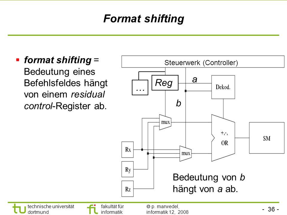 Format shifting format shifting = Bedeutung eines Befehlsfeldes hängt von einem residual control-Register ab.