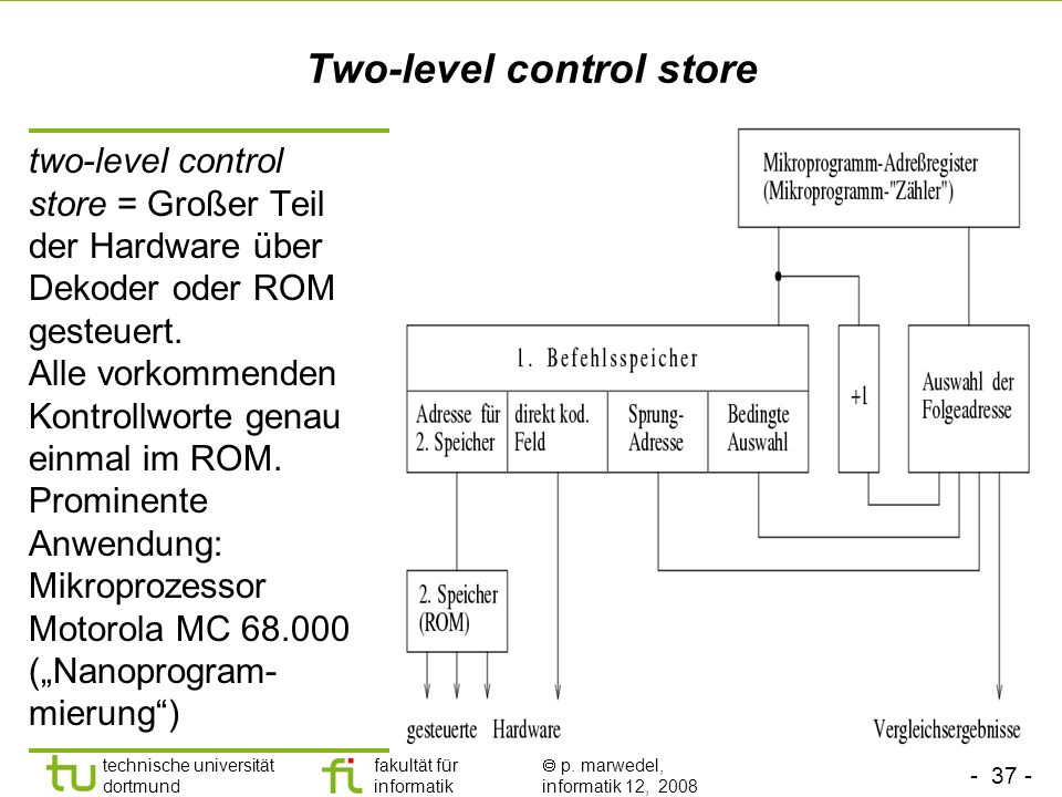 Two-level control store