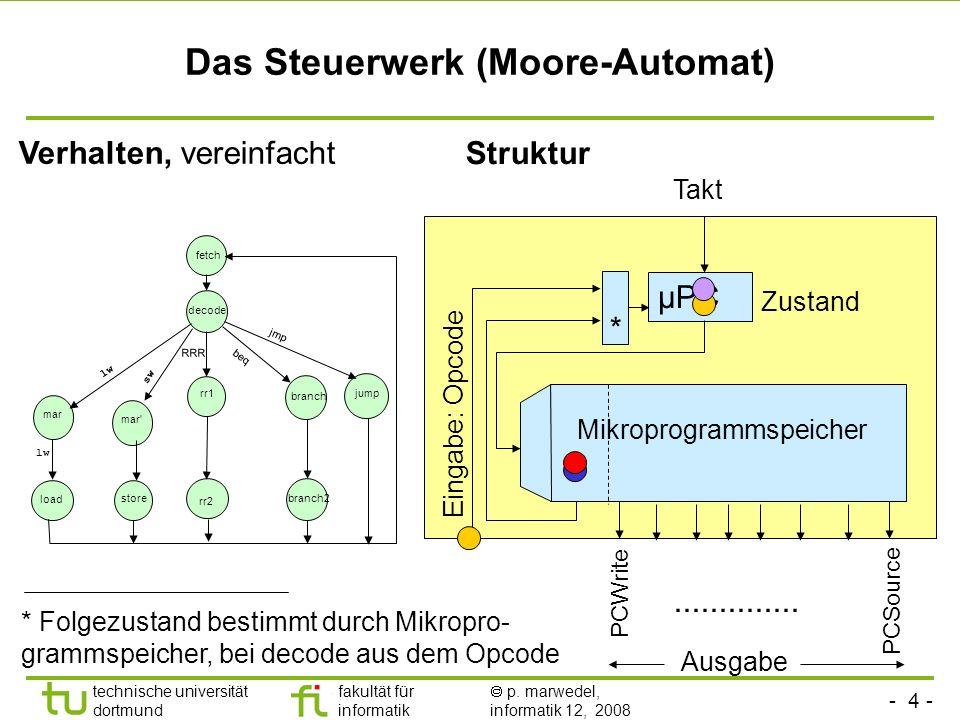 Das Steuerwerk (Moore-Automat)