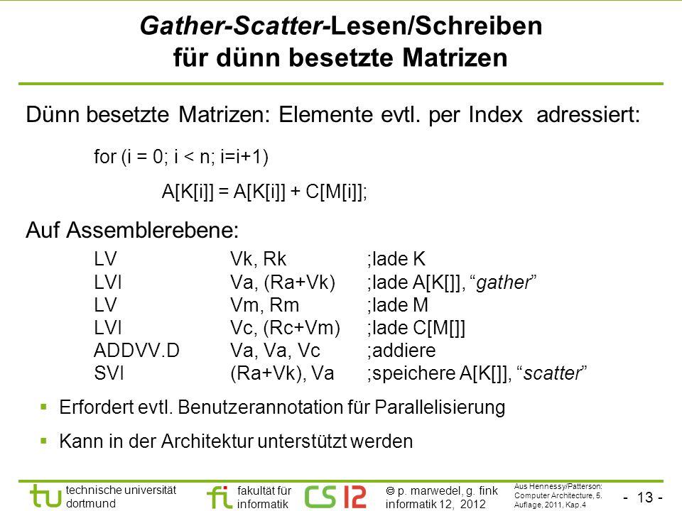Gather-Scatter-Lesen/Schreiben für dünn besetzte Matrizen