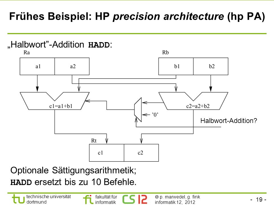 Frühes Beispiel: HP precision architecture (hp PA)
