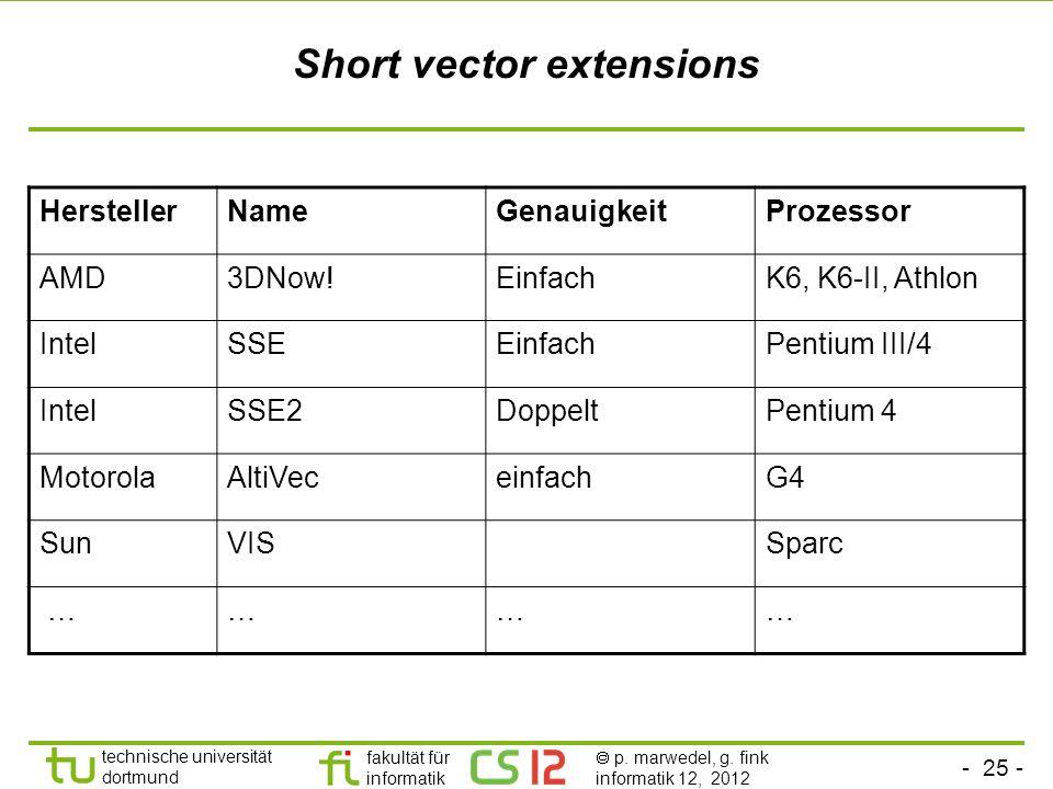 Short vector extensions
