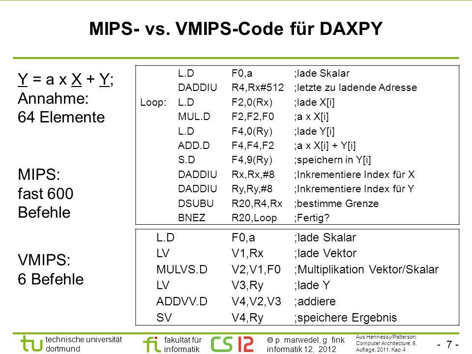MIPS- vs. VMIPS-Code für DAXPY
