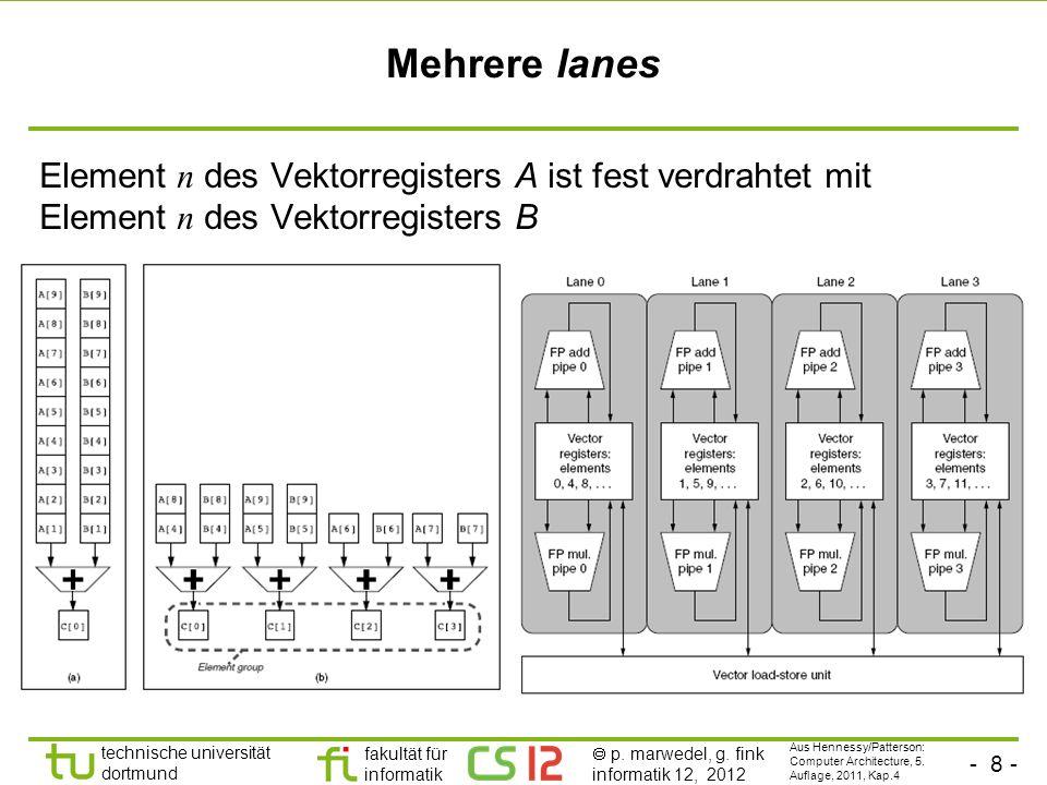 Mehrere lanes Element n des Vektorregisters A ist fest verdrahtet mit Element n des Vektorregisters B.